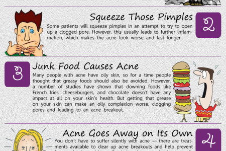 5 Common Myths About Acne Infographic