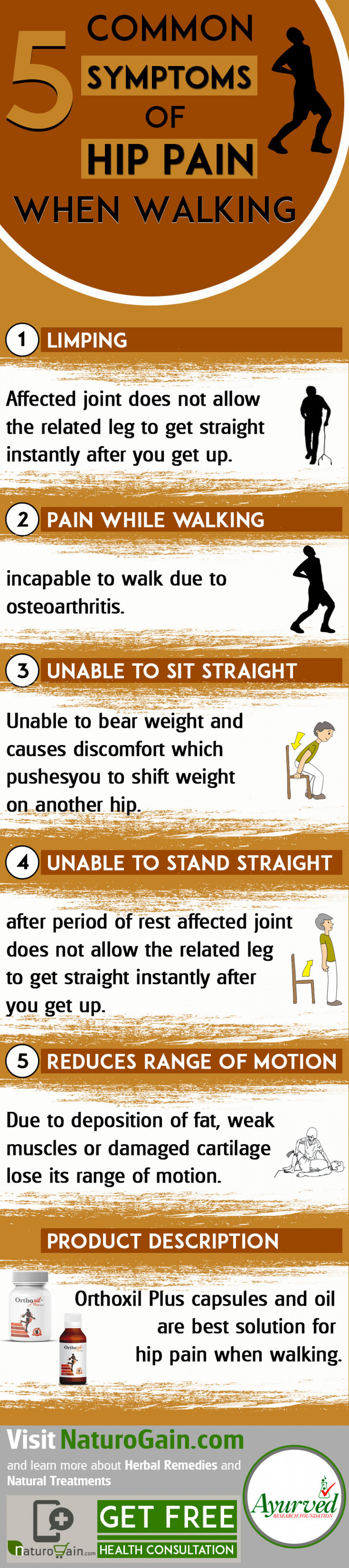5 Common Symptoms of Hip Pain When Walking Infographic