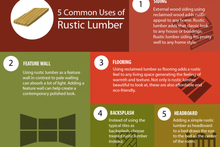 5 Common Uses of Rustic Lumber | Rustic Lumber Infographic