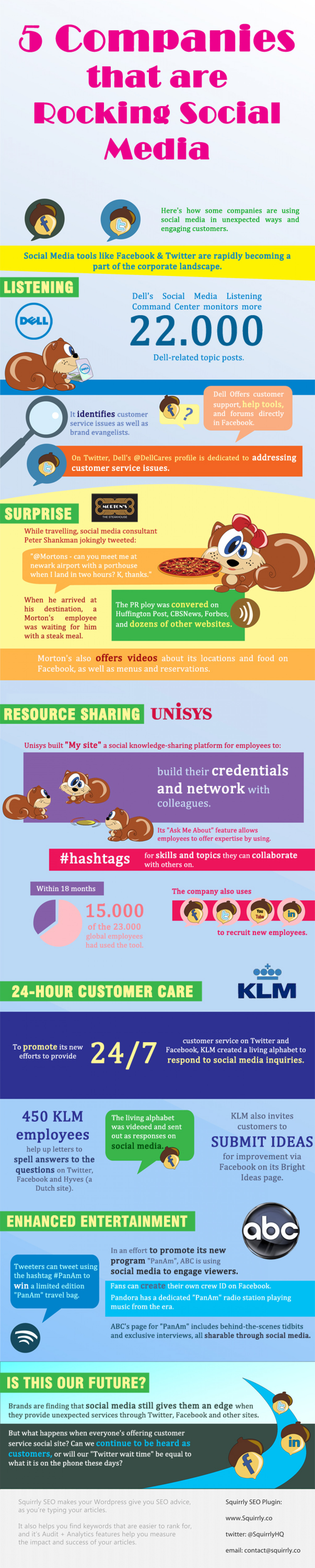 5 Companies that are Rocking Social Media Infographic