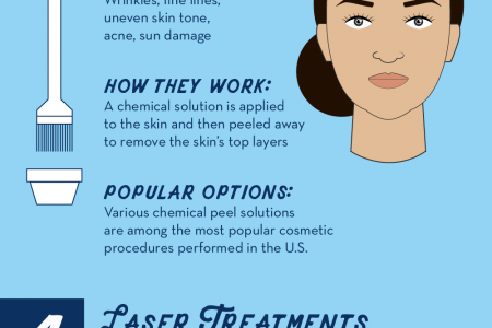 5 Cosmetic Dermatology Treatments to Help You Age Beautifully Infographic