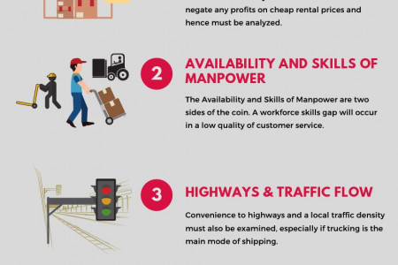 5 Critical Measures to Think when Picking a Warehouse Area Infographic