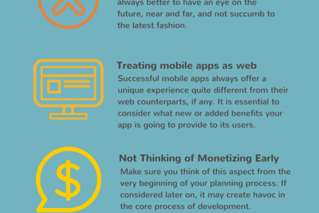 5 Development Mistakes That Can Wreck Your Mobile App  Infographic