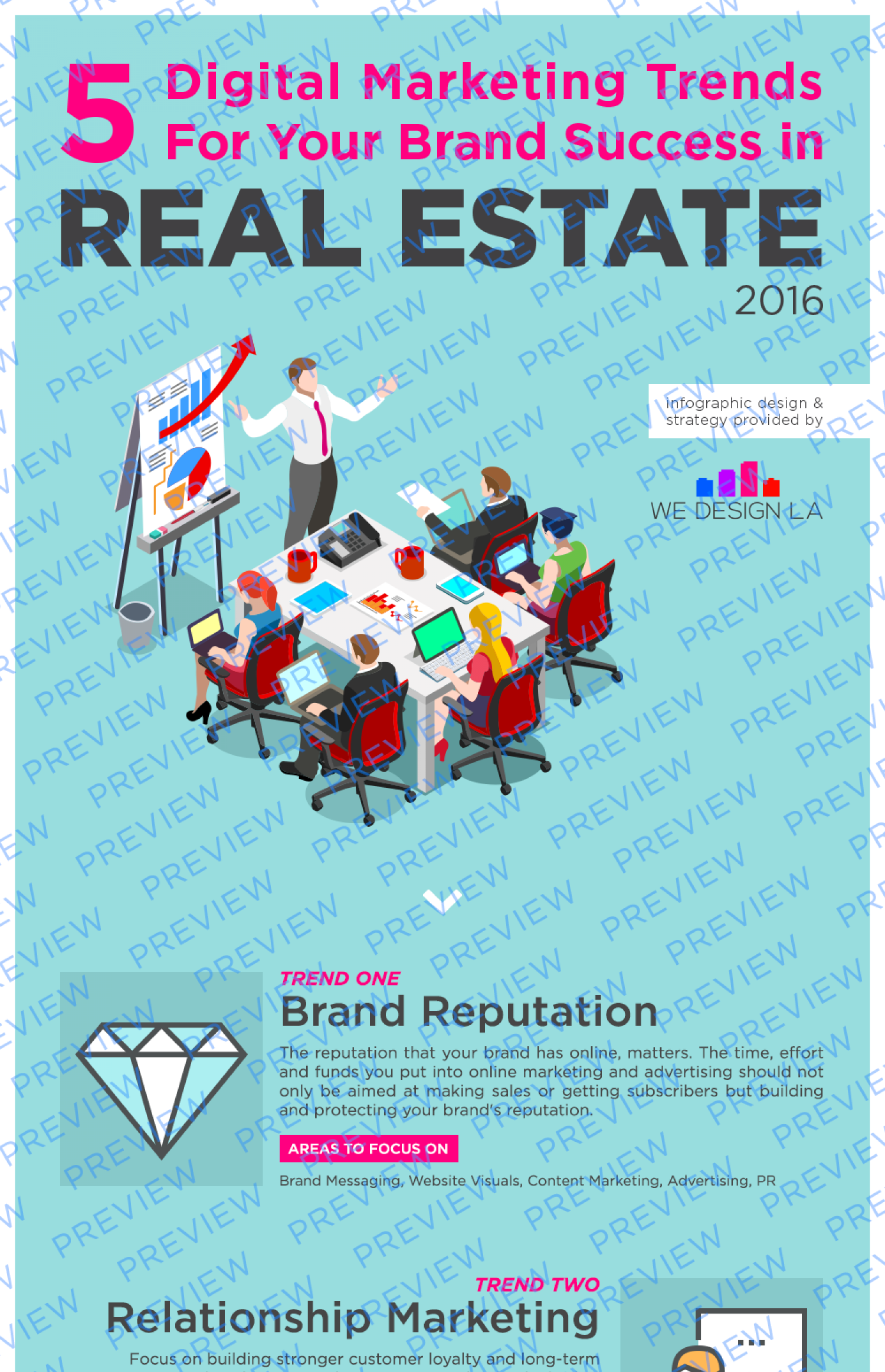 5 Digital Marketing Trends for Your Brand Success in Real Estate 2016 Infographic