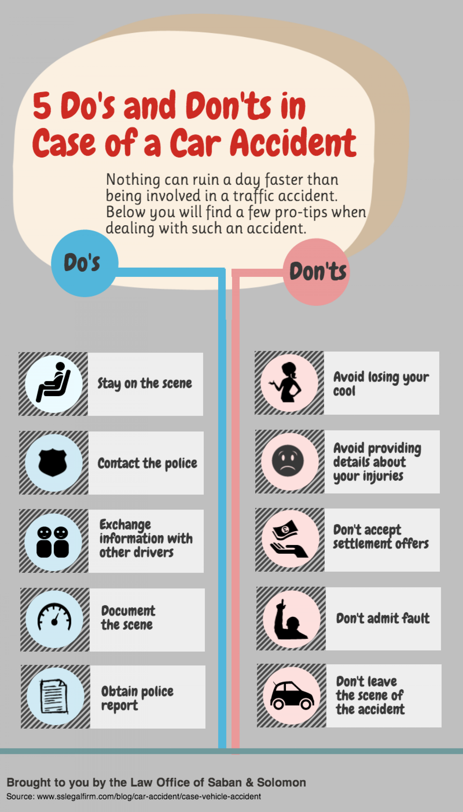 5 Do's and Don'ts in Case of a Car Accident Infographic