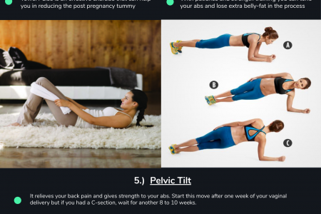 5 Easy Post Pregnancy Exercises & Benefits Infographic