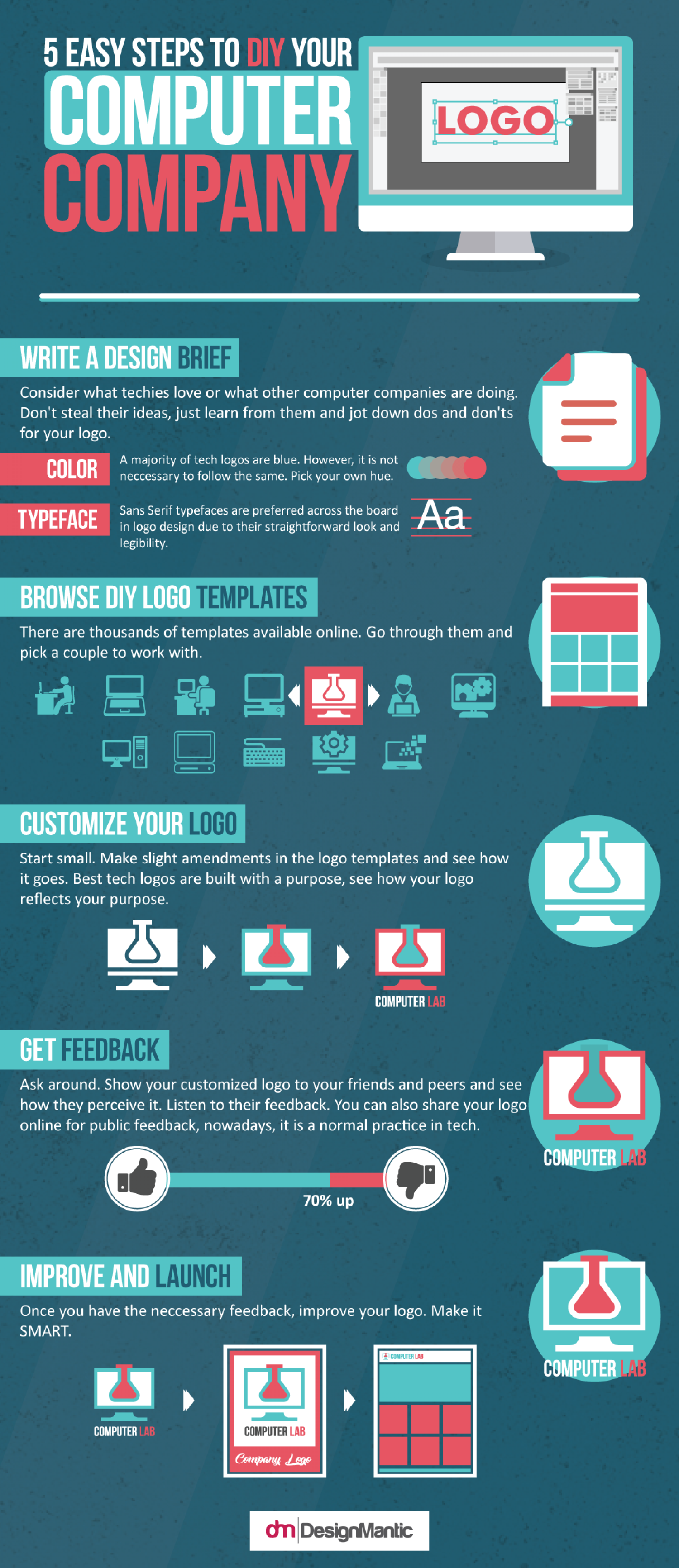 5 Easy Steps To DIY Your Computer Company Logo Infographic