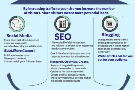 5 easy to follow nuts to generate leads from your website Infographic