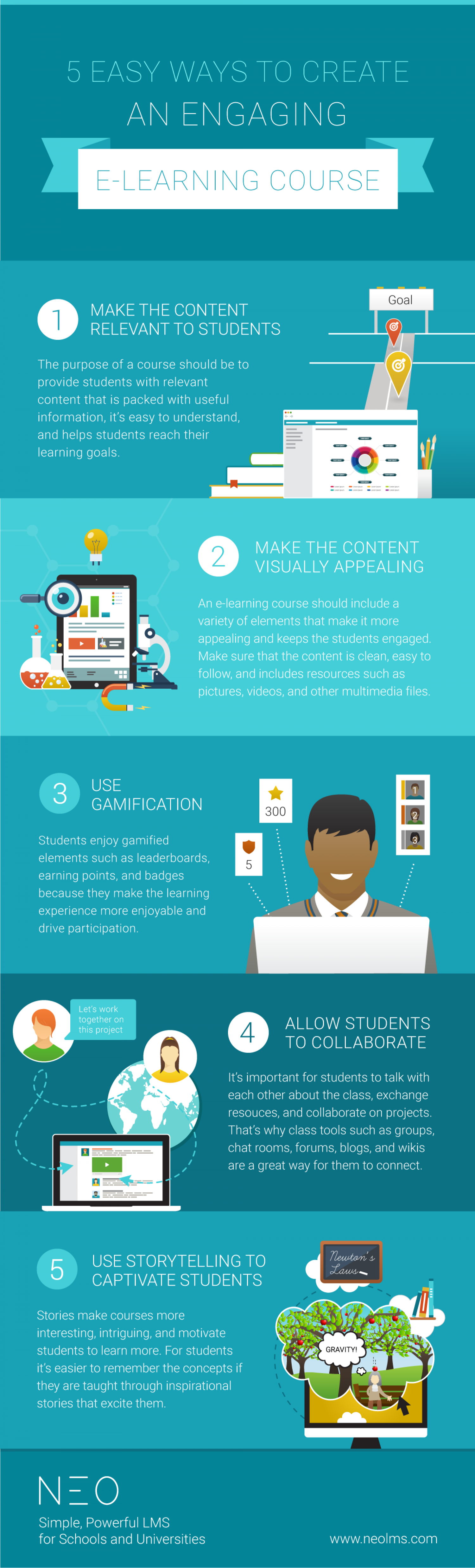 5 easy ways to create an engaging e-learning course Infographic