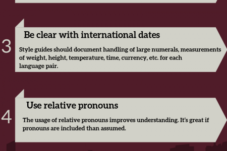5 Effective Tips For Successful Translation Infographic