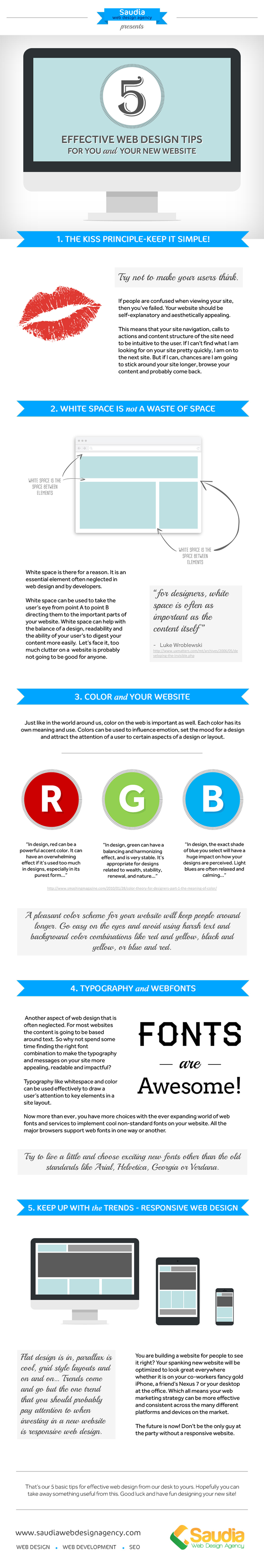 5 Effective Web Design Tips Infographic