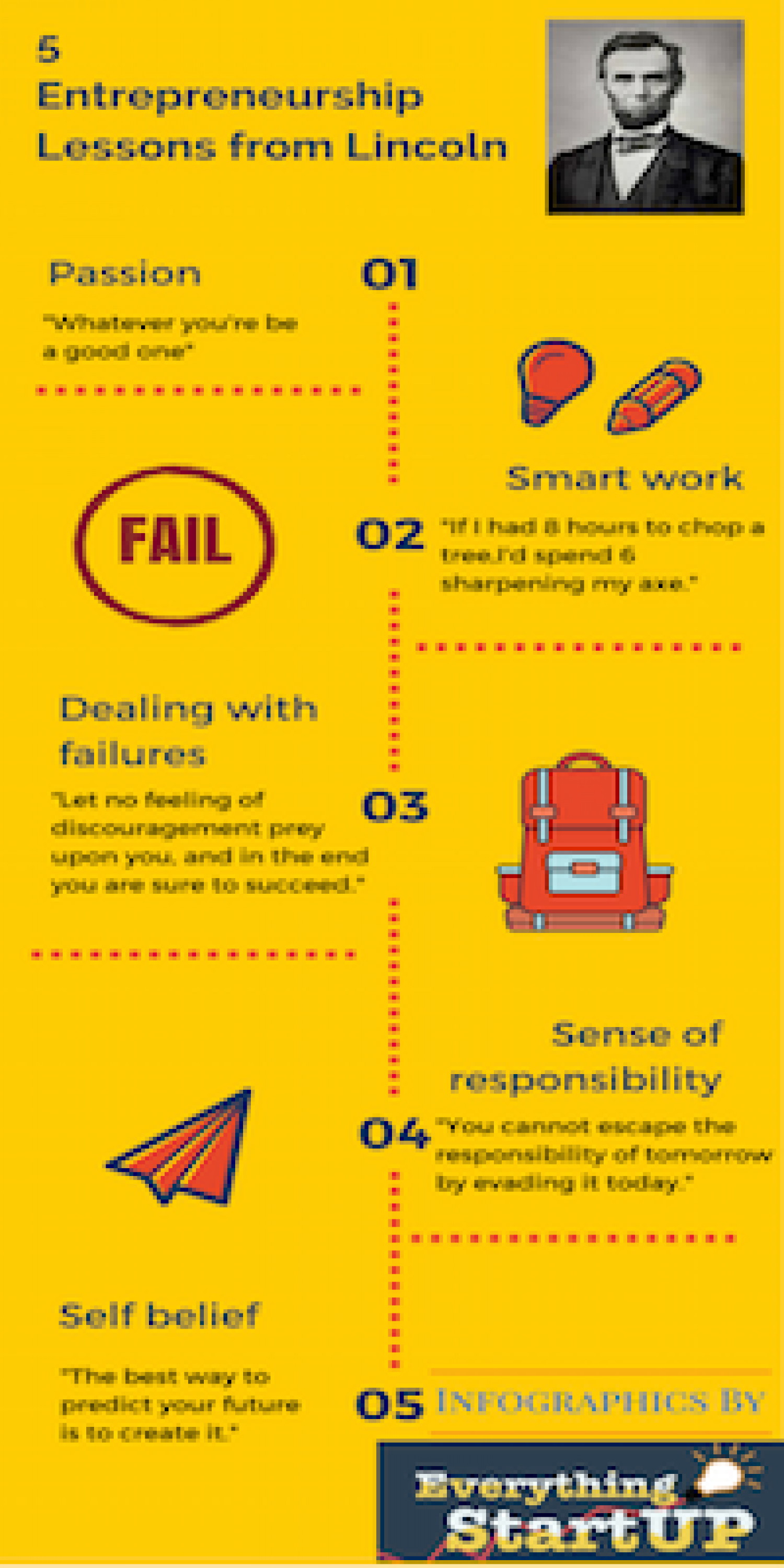 5 entrepreneurship lessons from Lincoln Infographic