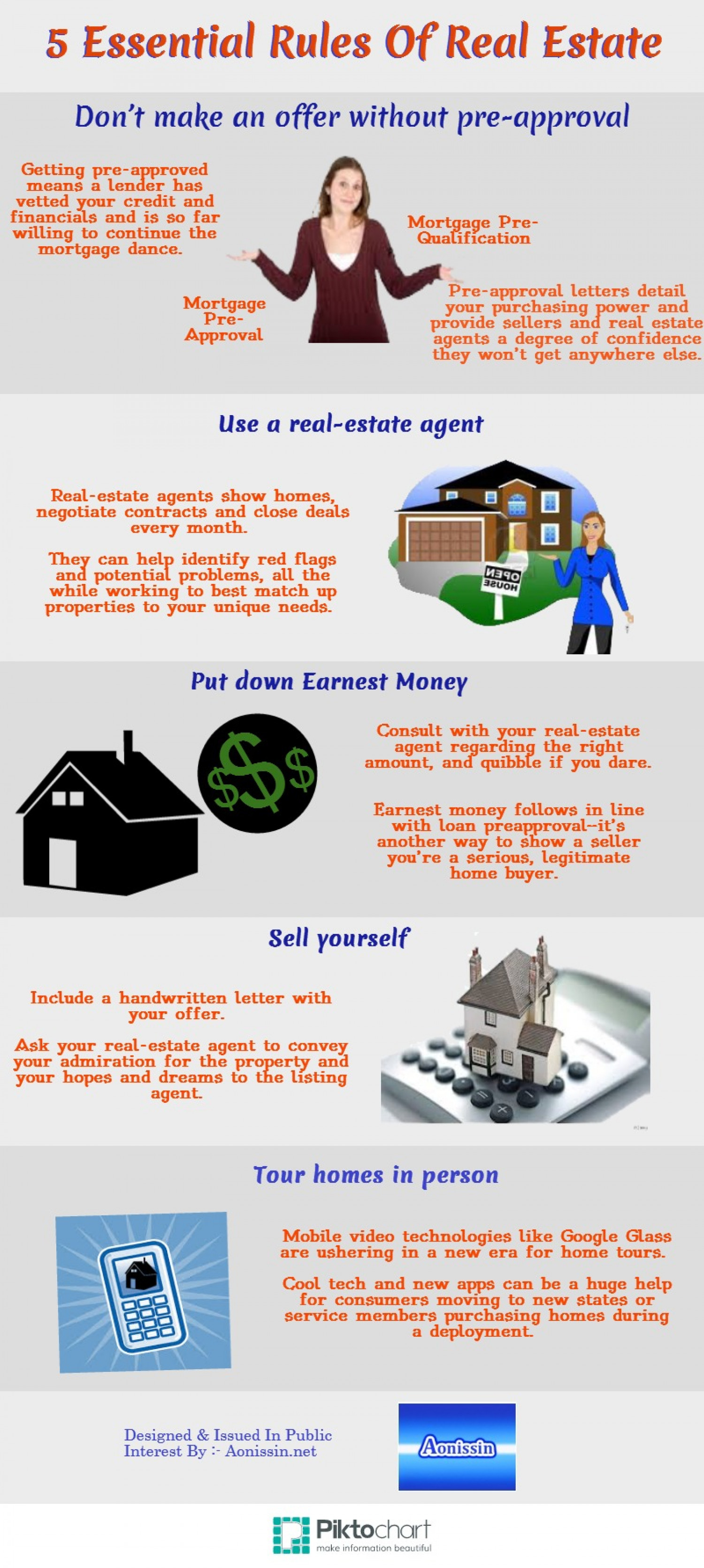5 Essential Rules Of Real Estate Infographic
