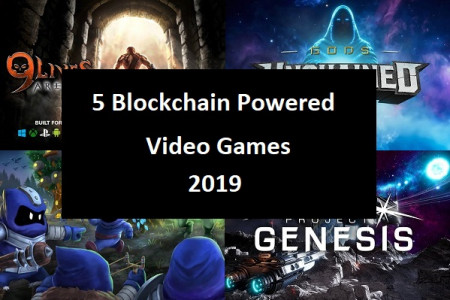 5 Examples of Blockchain Powered Games 2019 Infographic