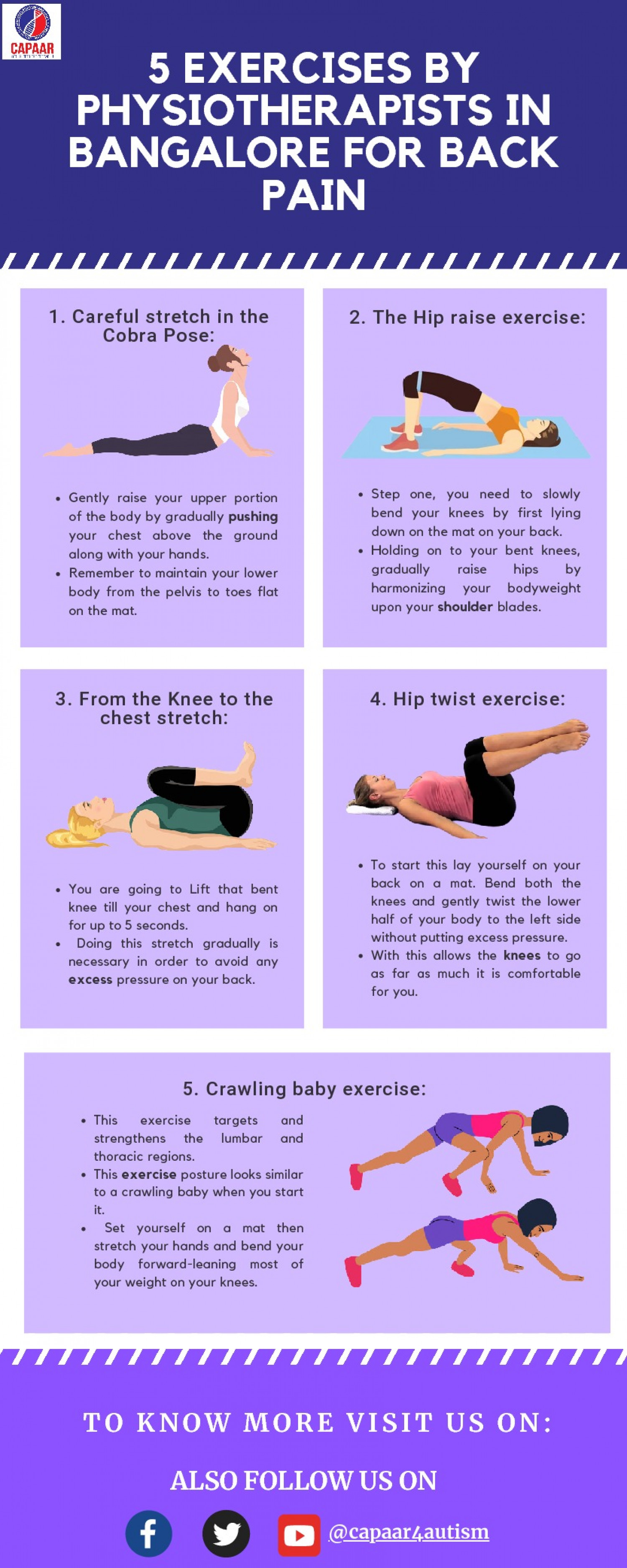 5 Exercises by Physiotherapy clinic in Bangalore  | Best Physiotherapy Centres in Hulimavu, Bangalore Infographic