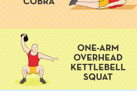 5 Exercises for a Firm Back Infographic