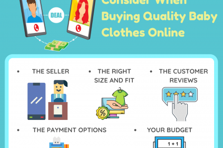 5 Factors To Consider When Buying Quality Baby Clothes Online Infographic