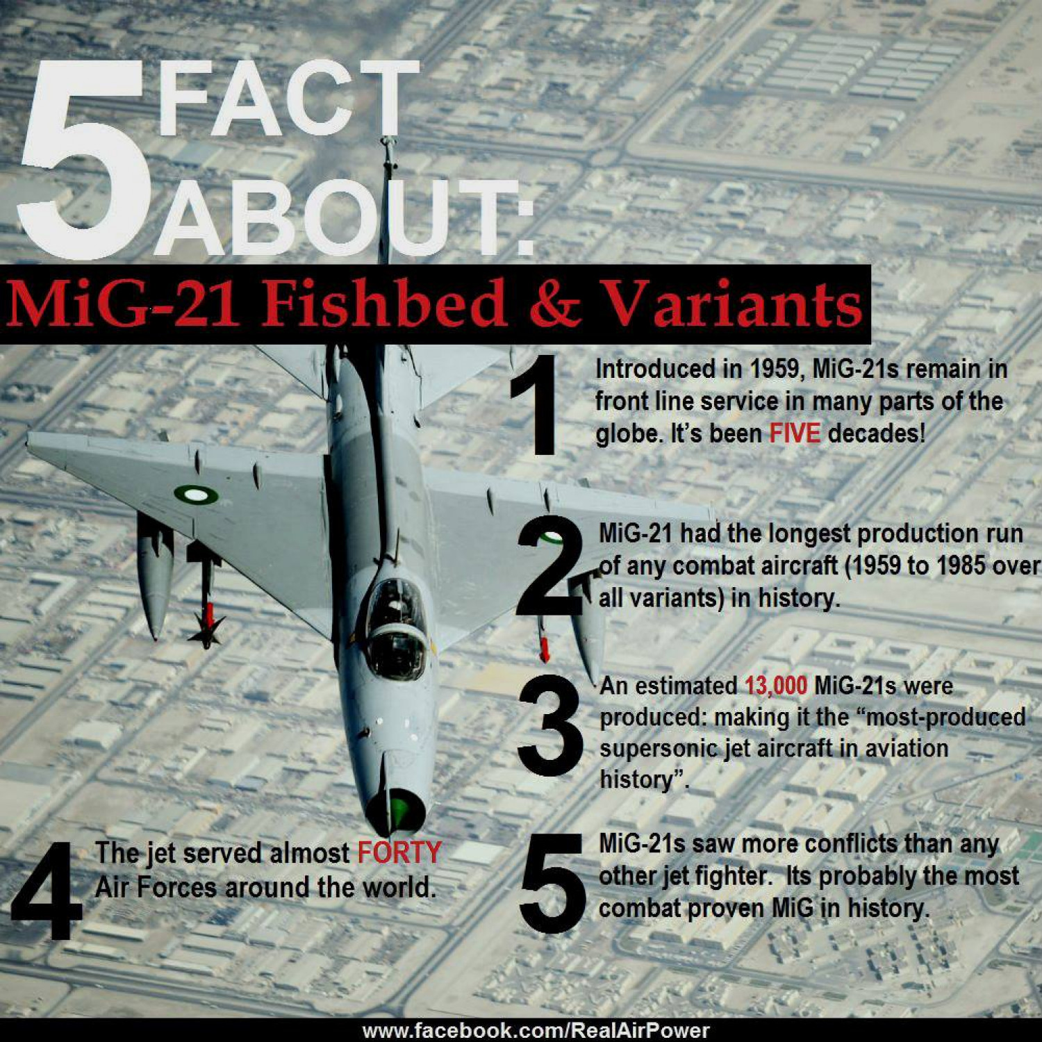 5 Facts About MiG-21 Fishbed Infographic