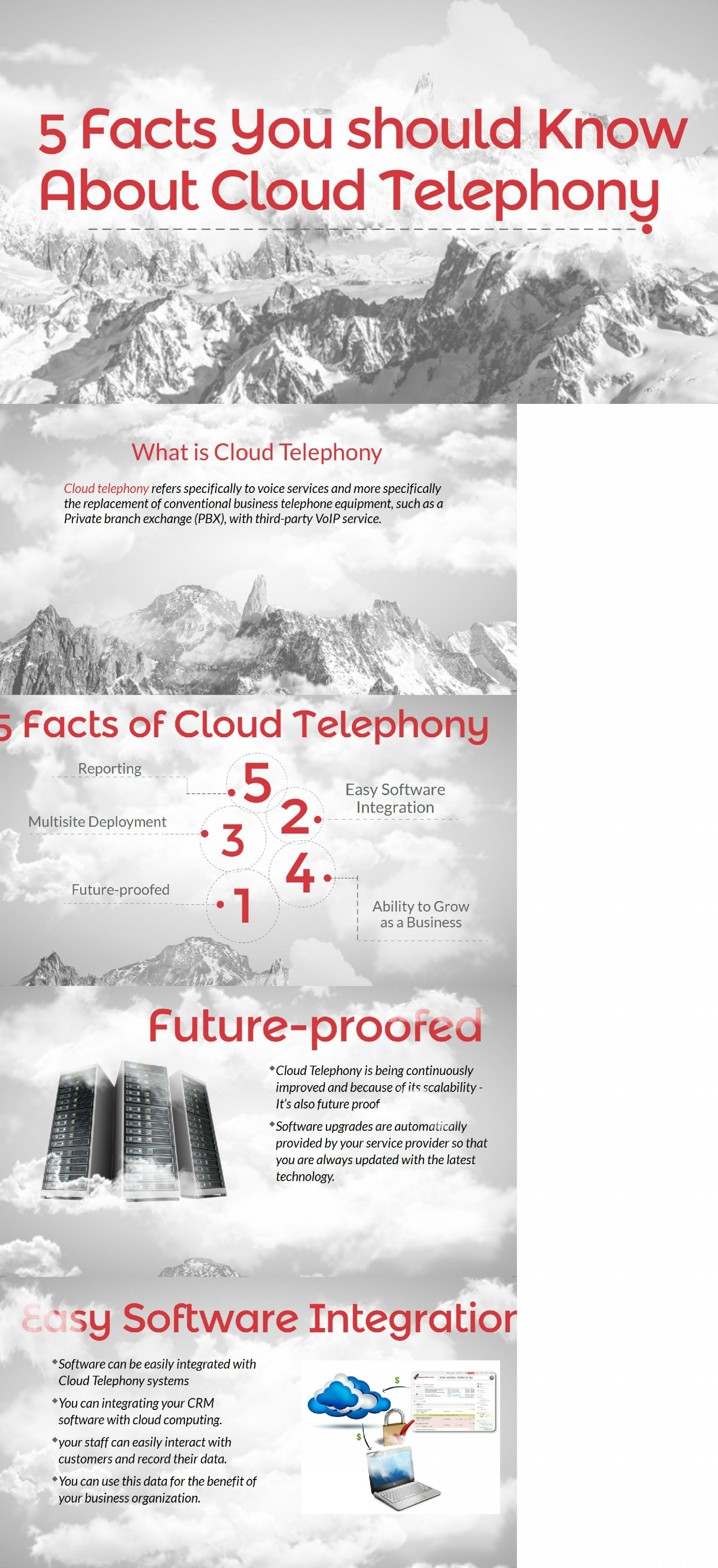 5 Facts You Should Know About Cloud Telephony Infographic