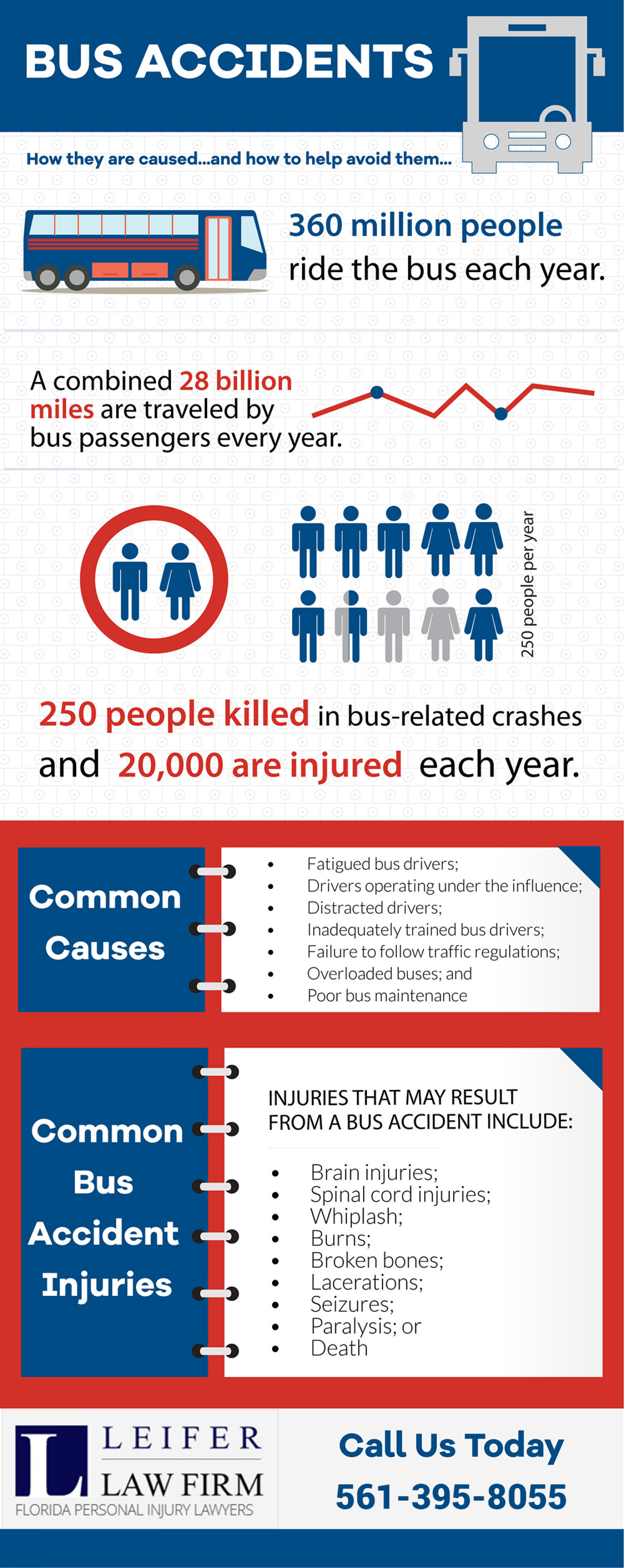 5 FAQs about Bus Accidents in Florida Infographic