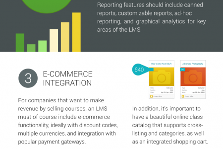 5 Features every LMS should have Infographic