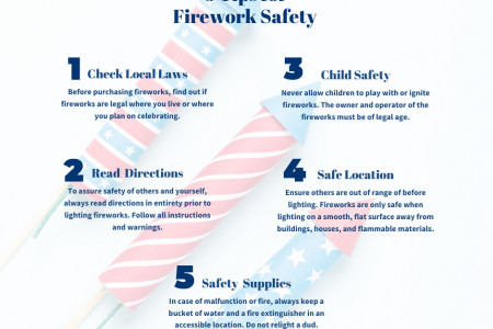 5 Fireworks Safety Tips Infographic
