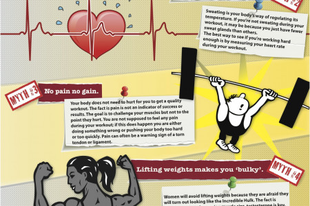 5 Fitness Myths... Busted! Infographic