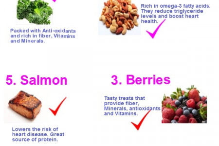 5 FOODS THAT BOOST METABOLISM Infographic