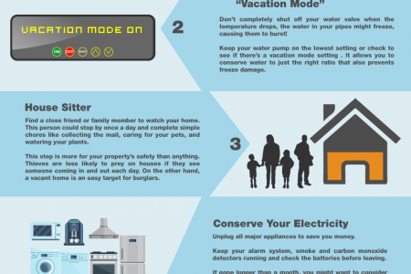 5 Foolproof Steps to Prep Your House for Vacation Infographic