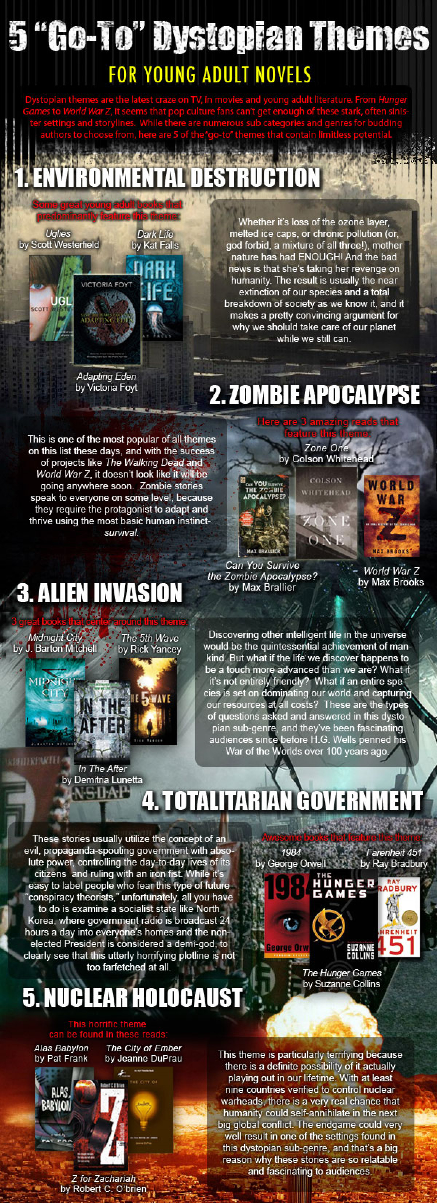 "5 ""Go-To"" Dystopian Themes For Young Adult Novels Infographic"