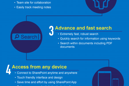 5 Great Reasons to use SharePoint Infographic