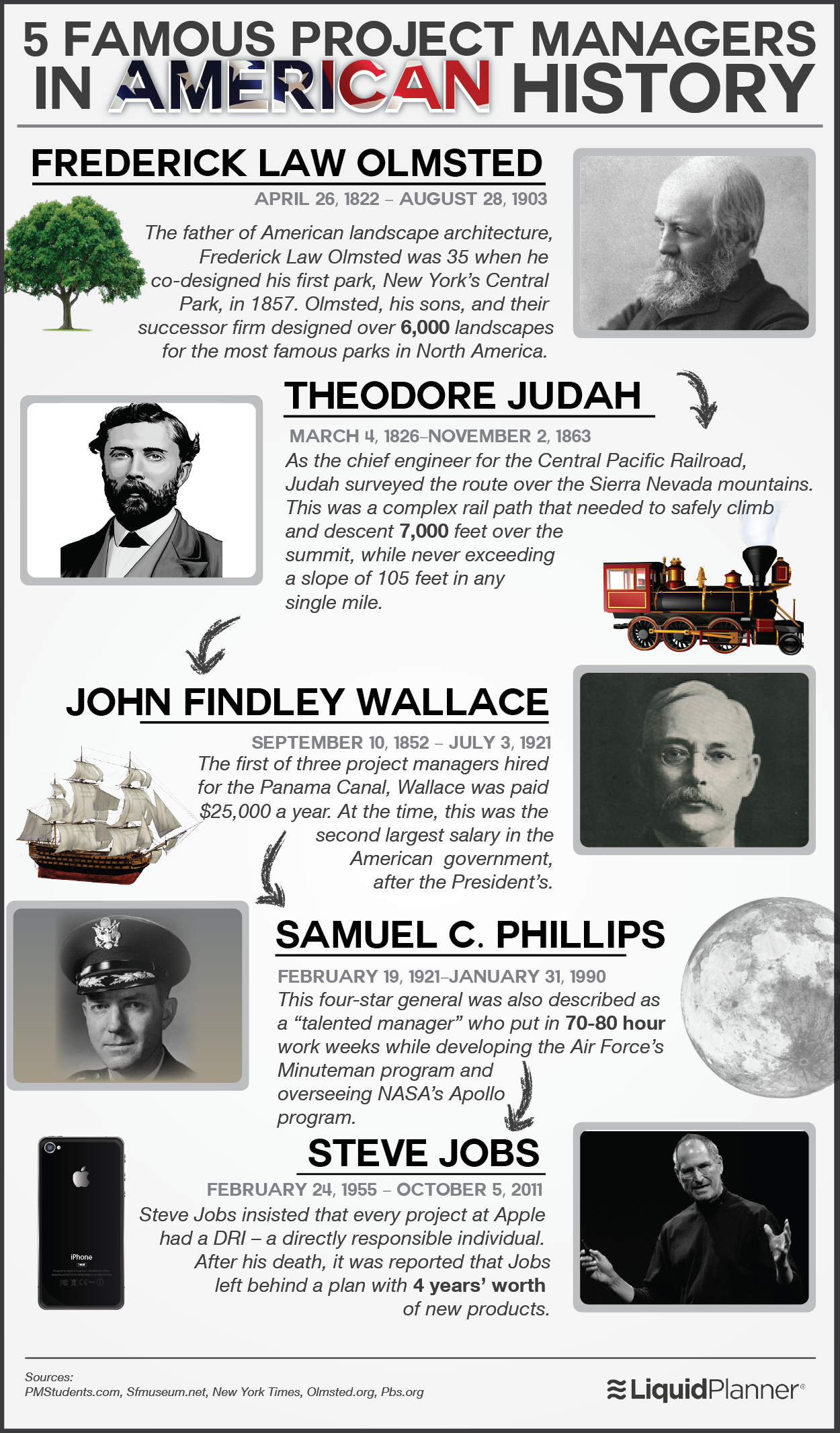 5 Greatest Project Managers In American History Visual