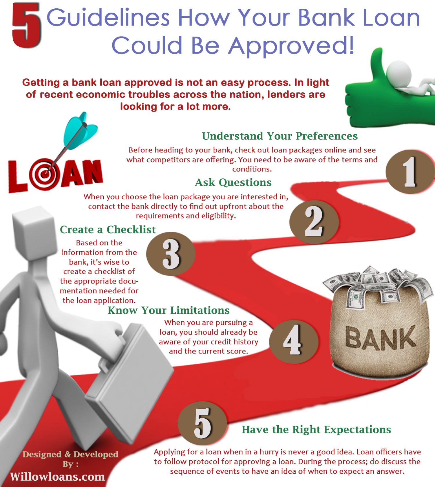 5 Guidelines How Your Bank Loan Could Be Approved! Infographic