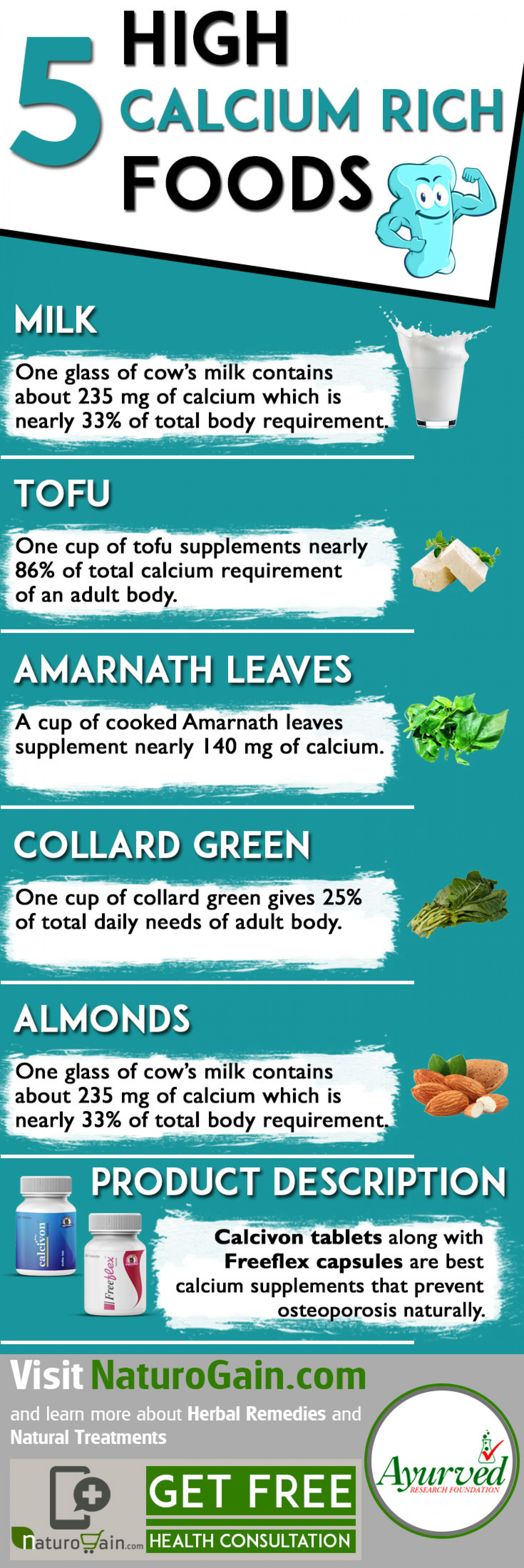 5 High Calcium Rich Foods to Prevent Osteoporosis Infographic