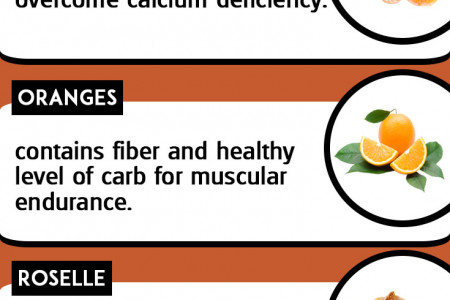 5 HIGH Calcium Rich Fruits for Healthy Bones and Teeth Infographic