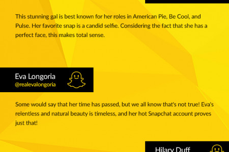 5 Hottest Hollywood Actresses You Need To Follow On Snapchat Infographic