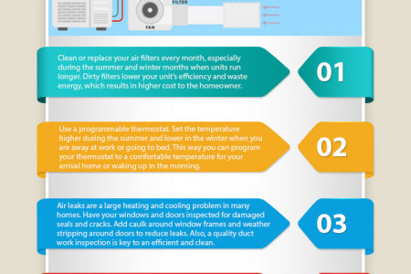5 HVAC Maintenance Tips You Must Know! Infographic