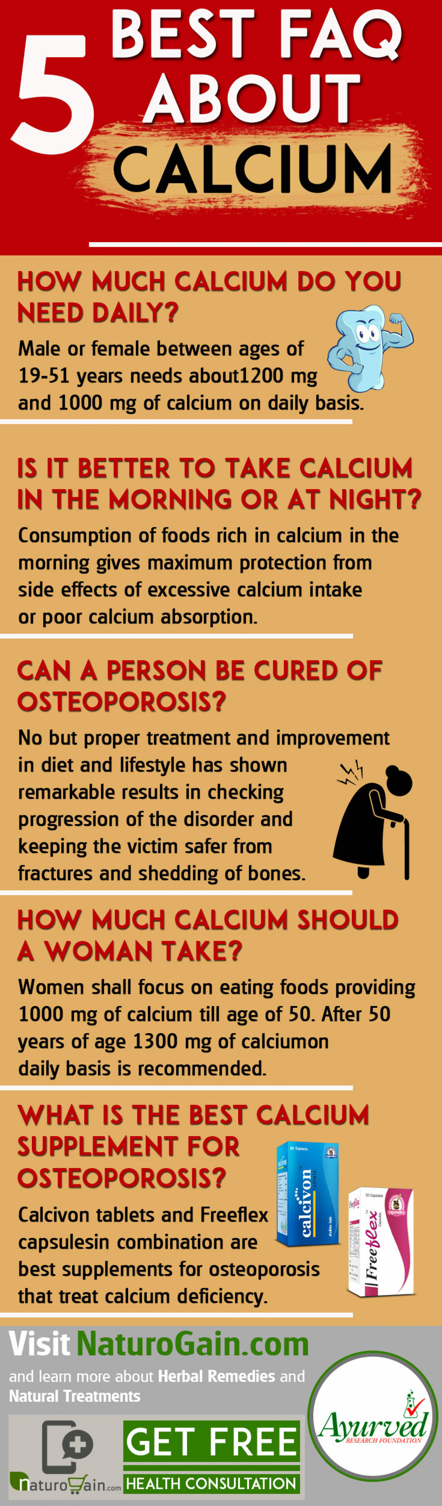5 Important FAQ about Calcium with Best Answer by Ayurveda Experts Infographic