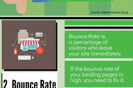5 Important KPIs for your E-Commerce Business Infographic