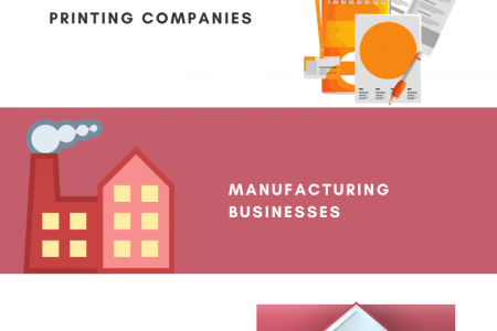 5 Industries That Need Express Courier Shipping Services The Most Infographic