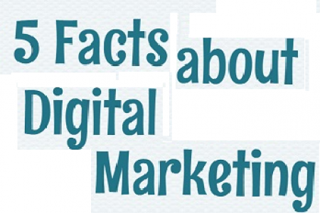 5 Insane Facts Every Digital Marketer Should Know Infographic