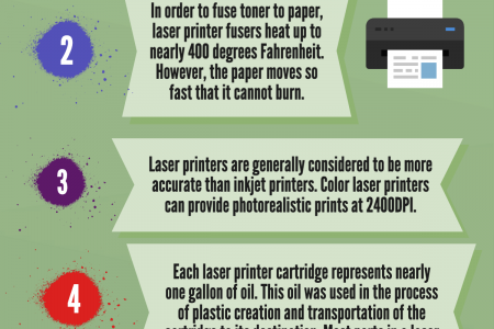 5 Interesting Facts About Laser Printers Infographic