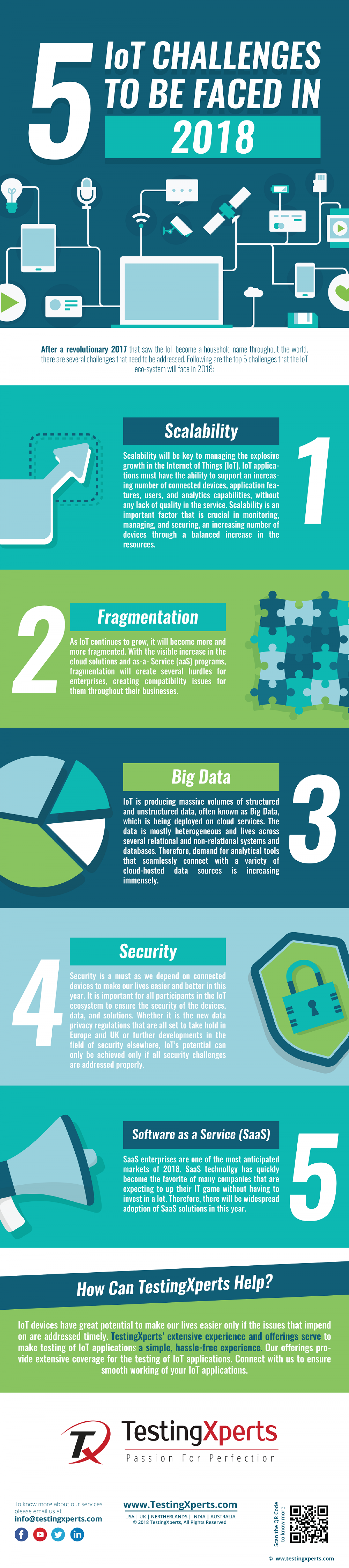 5 IoT challenges to be faced in 2018- Infographic Infographic