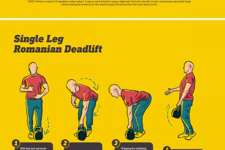 5 Kettlebell Movements for Golfers Infographic