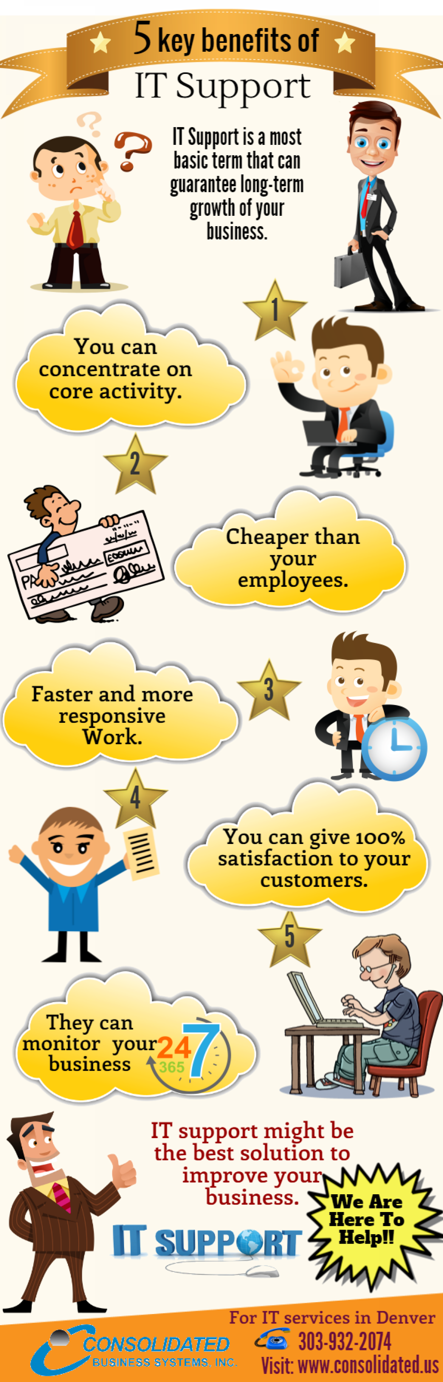 5 Key Benefits Of Managed IT Support Services For Small To Large Business Infographic