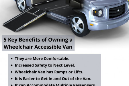 5 Key Benefits of Owning a Wheelchair Accessible Van Infographic