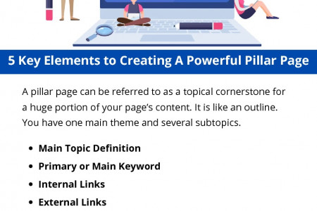5 Key Elements to Creating A Powerful Pillar Page Infographic