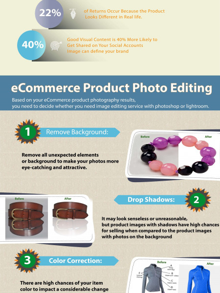 5 killer tips for perfect eCommerce product photo editing[Infographics} Infographic