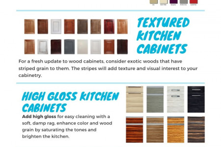 5 Kitchen Cabinet Styling Ideas for a  Modern Look Infographic