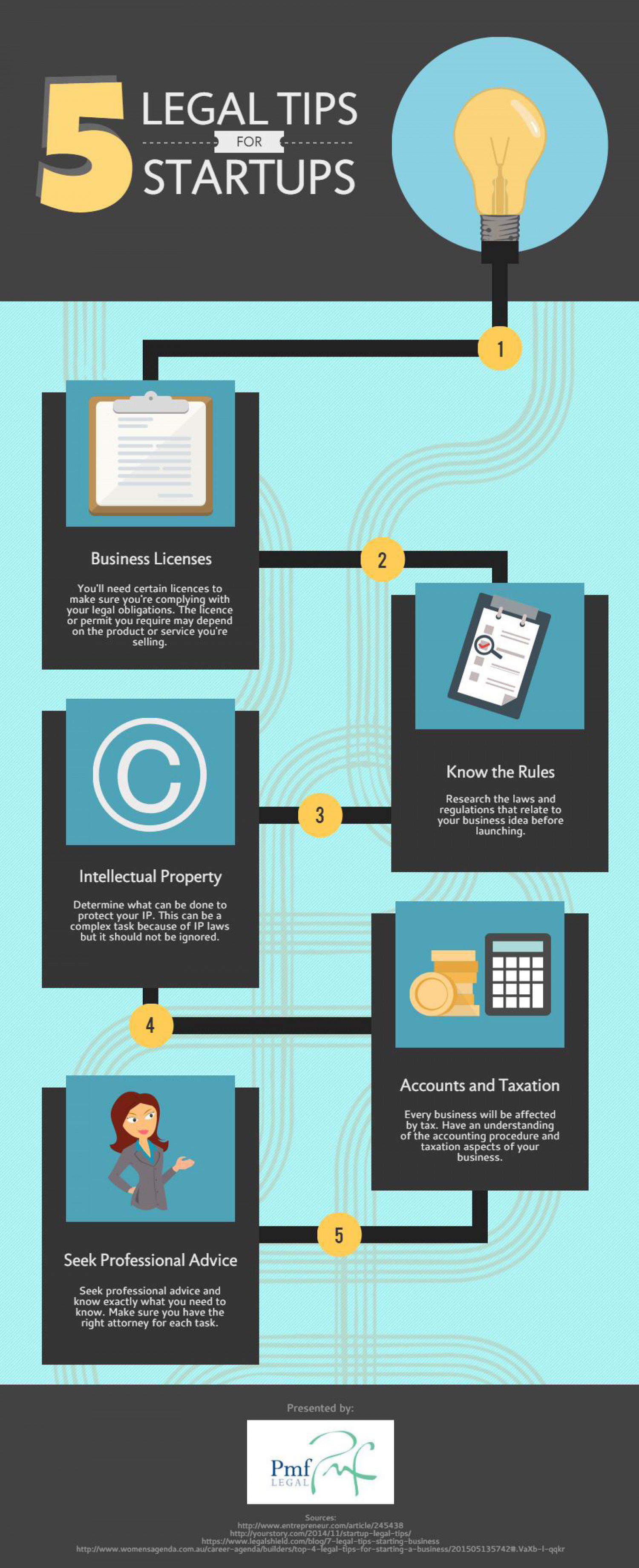 5 Legal Tips For Startups Infographic